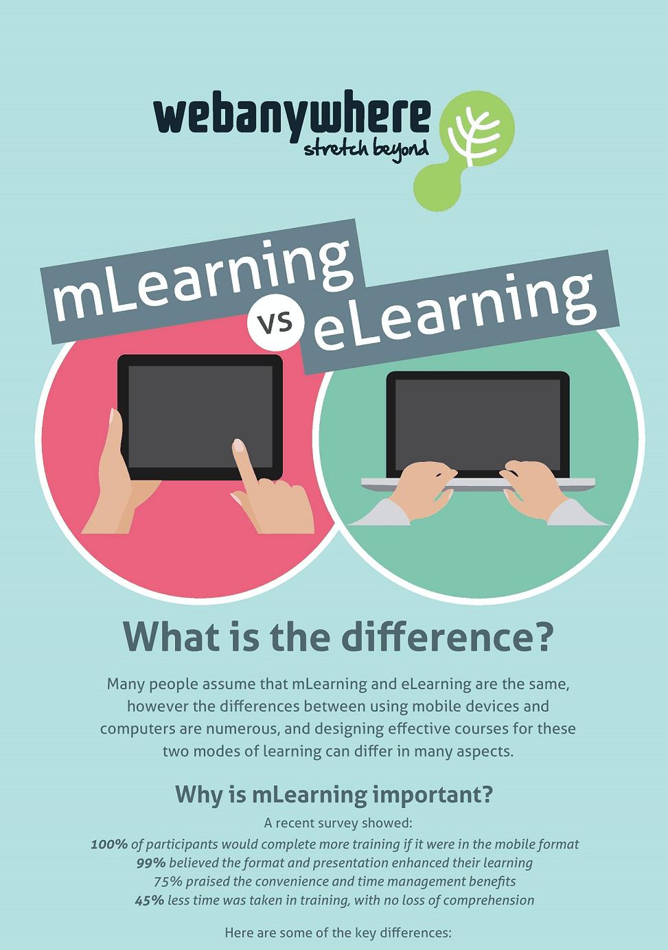 immagine anteprima mobile learning vs e-learning
