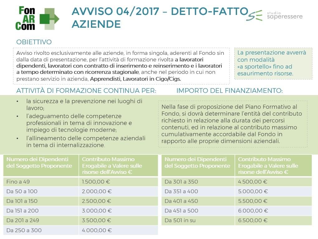 avviso 04